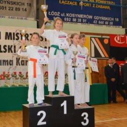 VI Mistrzostwa Polski Centralnej w Kata, Łódź 11 lutego 2017 roku